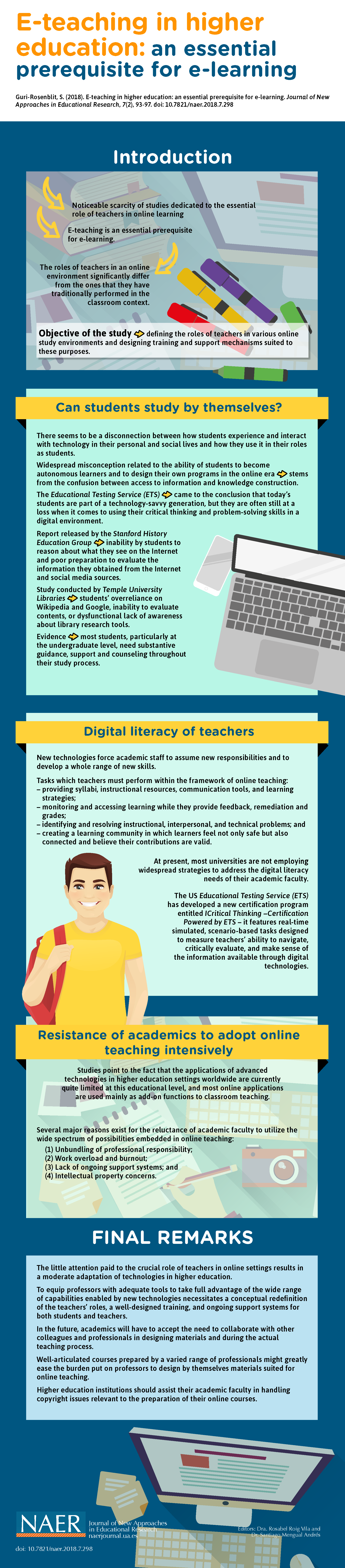E-Teaching in Higher Education: An Essential Prerequisite ...